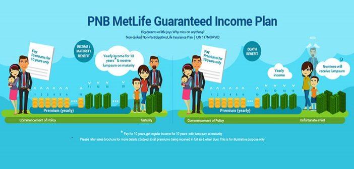 Best PNB Metlife Insurance Plans