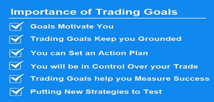 Importance of Trading Goals