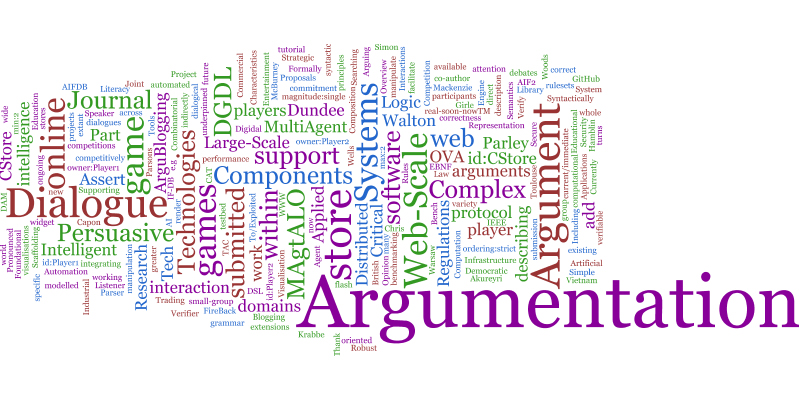 Argumentation model