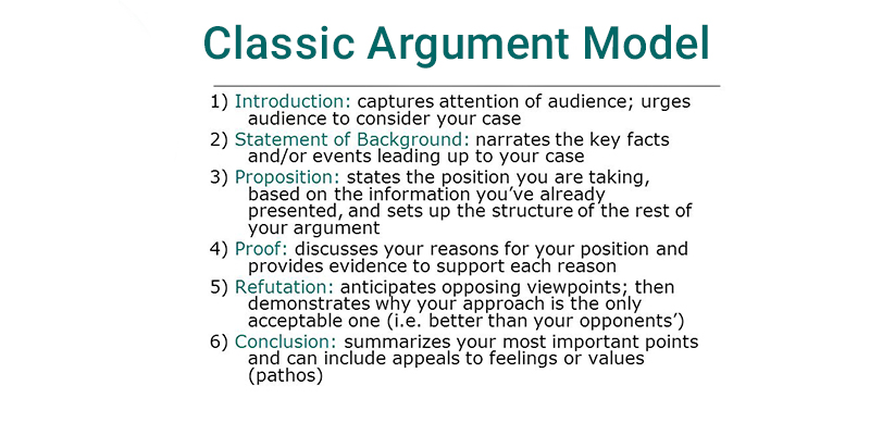 classic argument model